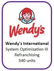 Wendys-SOIII